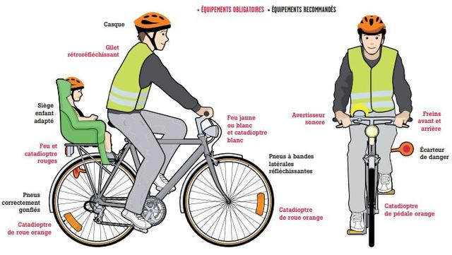 Vélo casque obligatoire ?
